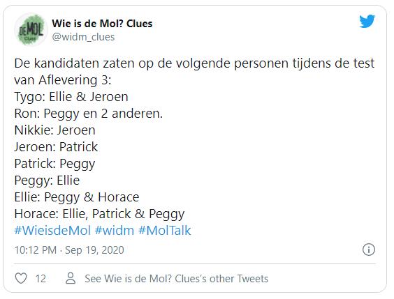 Wie is de Mol 2020 Clues